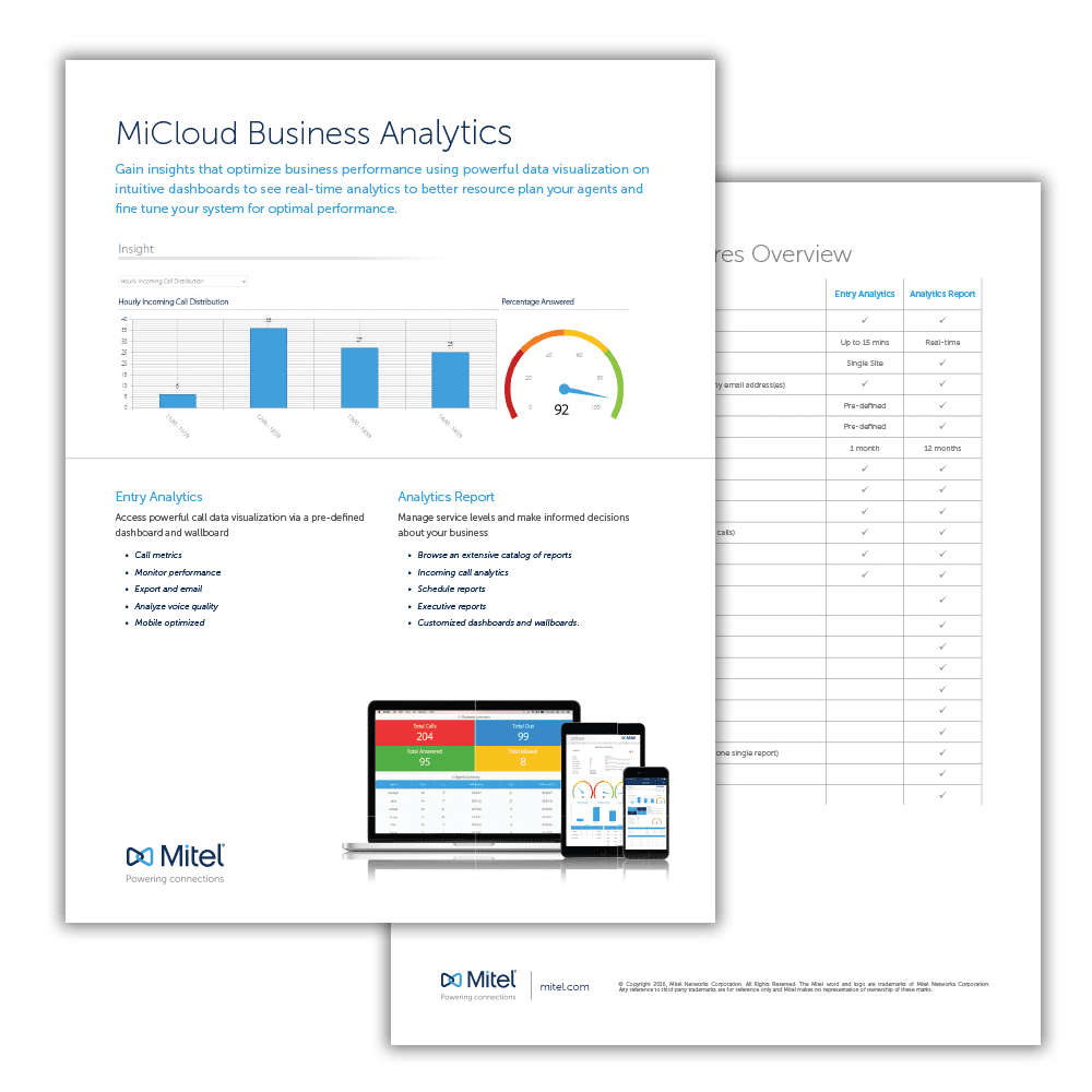 Mitel MiCloud Office Business Analytics Datasheet