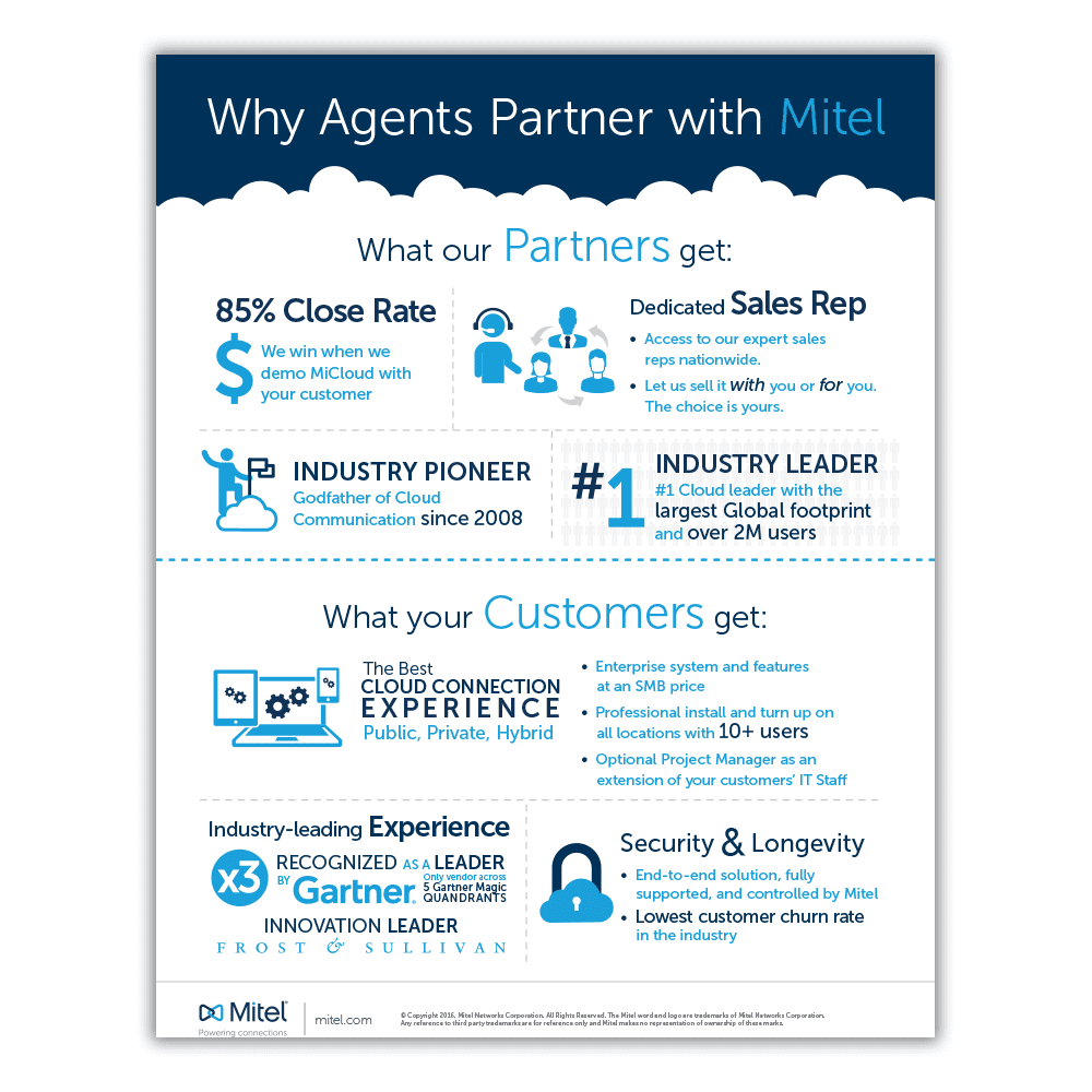 Why Agents Partner with Mitel Infographic
